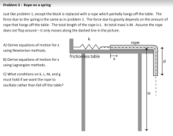 Rope Table L Solved Problem 3 Rope On A Just Like Problem 1 E