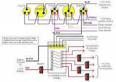create your own boat wiring diagram from boatus small boat