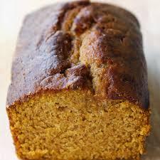 Pumpkin Spice Bread Machine Pumpkin Gluten Free Bread Sudden High Blood Pressure