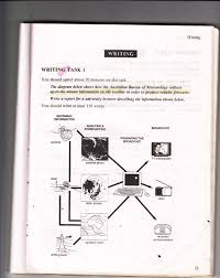 australian bureau meteorology writing task 1 the diagram below shows how the australian bureau