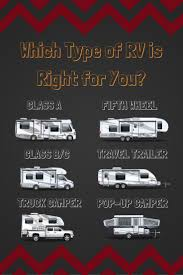best 25 class c rv ideas only on pinterest class c rv ideas