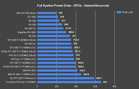amazon gpu black friday best video cards for gaming 2015 u2013 black friday guide to gpu sales