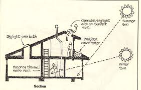 Eco Home Plans by Emejing Passive Solar Home Designs Ideas Amazing Home Design