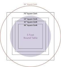 round table cloth dimensions 5ft round table dimensions good to know table cloth for 5 foot round