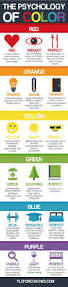 best 10 psychology of colour ideas on pinterest psychology of