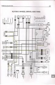 troubleshooting repairing a kawasaki bayou klf300 atv electrical