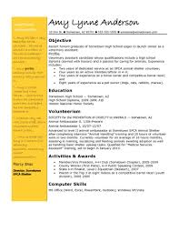 Library Technician Cover Letter Technical Cover Letter Resume Cv Cover Letter