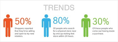 google store black friday what is black friday u0026 how to prep your stores this year primaseller