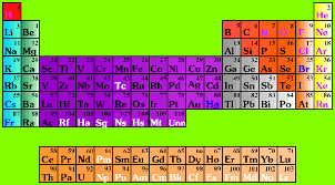 Group In Periodic Table Pertableassign