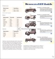 the history of bmw cars gallery bmw history from vision to success the development
