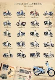 452 best vintage honda motorcycles images on pinterest honda