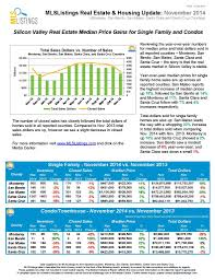 silicon valley median home values 2014 los gatos real estate
