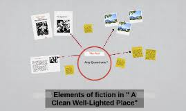 A Clean Well Lighted Place Analysis Elements Of Fiction In