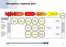 business plan template latex teacher resume template on macbook