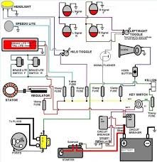 how to read automobile wiring diagrams it still runs your