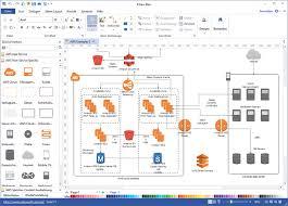 software architektur aws architekturdiagramm software