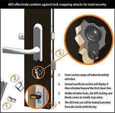 Patio Doors Belfast Avocet Abs Ts007 3 Grade Anti Snap Cylinder