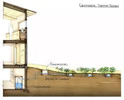 grey gardens floor plan grey water system design diagram by clivus multrum actually a