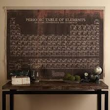 periodic table framed art periodic table wall hanging arhaus my new favorite piece of decor