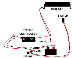 custom offsets how to wire remote strobe controller from olb