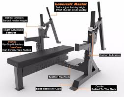 force usa commercial heavy duty ipf spec olympic bench press w