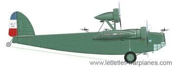camouflage and markings of yugoslav kingdom warplanes let let