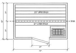 Backyard Sauna Plans by Traditional Saunas Patio Sauna Series