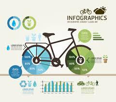 Wildfire Designs Bicycles by Infographic Design Google Zoeken Infographics Pinterest