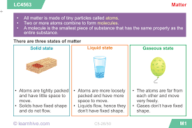 learnhive icse grade 5 science states of matter lessons