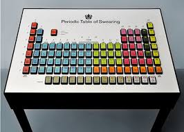Periodic Table Coffee Table Periodic Table Of Swearing Coffee Table Things