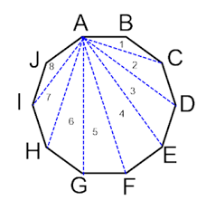 Interior Angle Sum Of A Decagon 6 Answers What Is The Sum Of Angles Of A Convex Polygon Whose