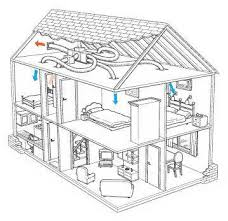 denver central air conditioning installation aurora ac repair