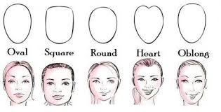 head shapes and hairstyles face head shapes best womens hairstyles for different face