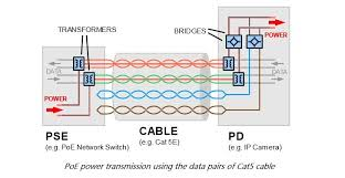 cat5 poe wiring diagram cat5 wiring diagrams instruction