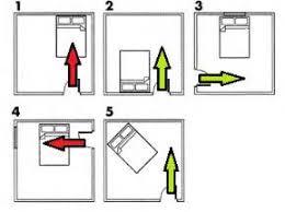 Arranging Bedroom Furniture Feng Shui Cool 25 Bedroom Furniture Arrangement Feng Shui Design