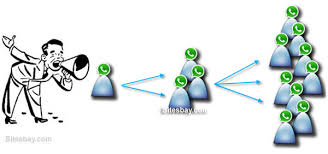 Tutorial Whatsapp Marketing | whatsapp marketing tutorial som tutorial