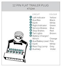 jayco rv plug wiring diagrams gulf stream rv wiring diagram