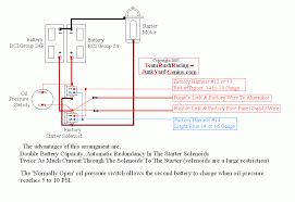 arctic snow plow wiring diagram solenoid wiring diagram simonand