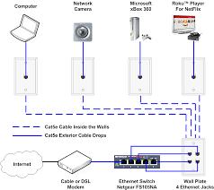 b wiring diagram wiring diagram simonand