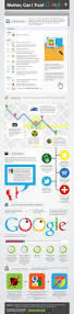 213 best infographics tech images on pinterest infographics