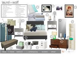 laurel wolf a makeover milspouse