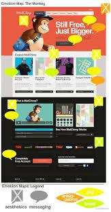 optimizing emotional engagement in web design through metrics