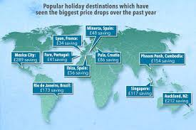the cheapest summer destinations for 2017 revealed and the