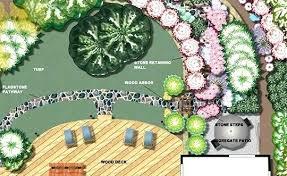 Backyard Landscape Design Software Free Landscape Garden Design Software U2013 Exhort Me