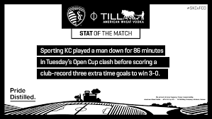 Fc Dallas Field Map by Open Cup Recap Sporting Kc Defeats Fc Dallas 3 0 In Extra Time