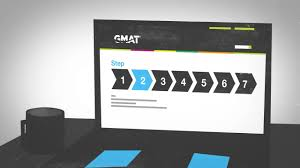 top 10 youtube channels for gmat u0026 mba preparation u2022 the video