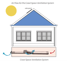 crawl space exhaust fan solar powered crawl space vents pacific eco tech