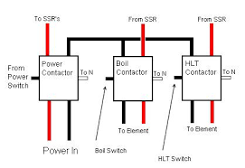 how to wire contactor and overload relay u2013 contactor wiring