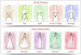 wedding dress guide guide and tips wedding dress silhouettes