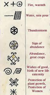 meanings of the symbols used in mezen russian folk